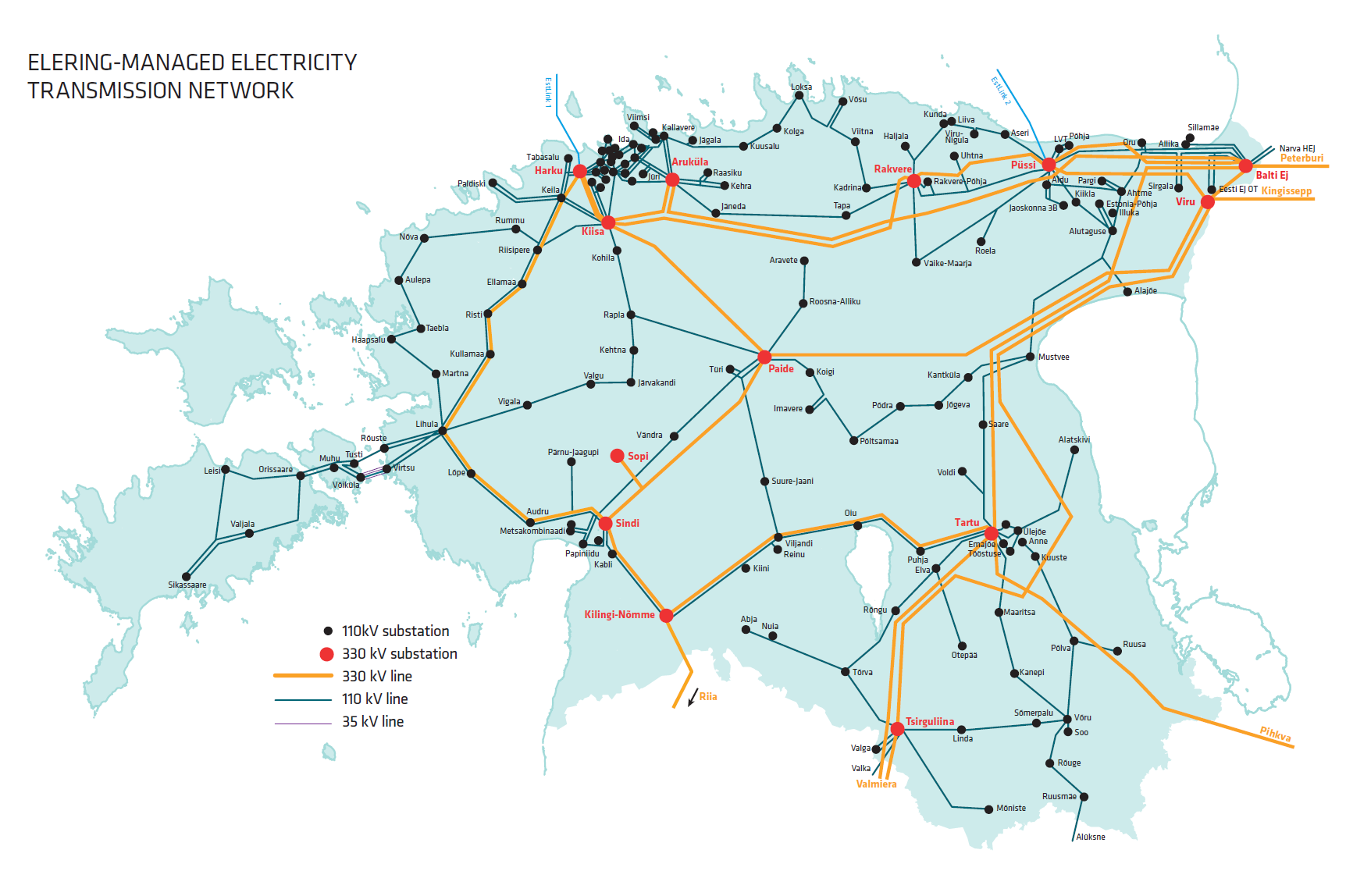 Electricity%20network.PNG
